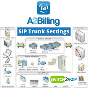 A2billing sip trunk settings