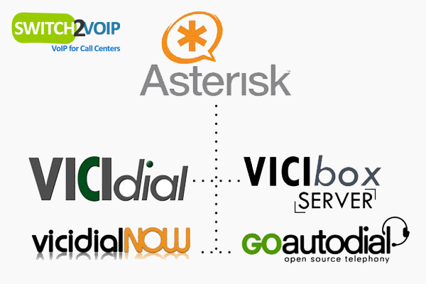 Cloud vicidial hosted pbx, autodialer and ivr rented