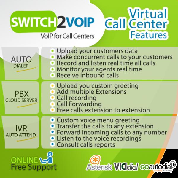 Virtual call center - hosted auto dialer vicidial
