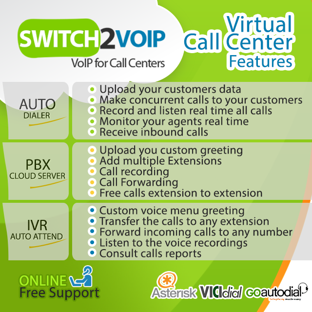 Virtual call center - hosted auto dialer asterisk vicidial