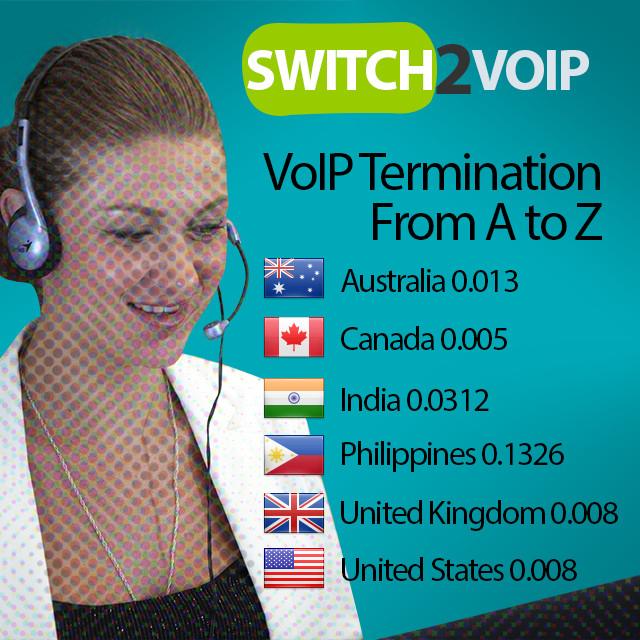 A Z voip termination